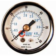 Coilhose Pneumatics G14160 30221 160psi 2 Pressuregauge 1/4npt Cbm-1